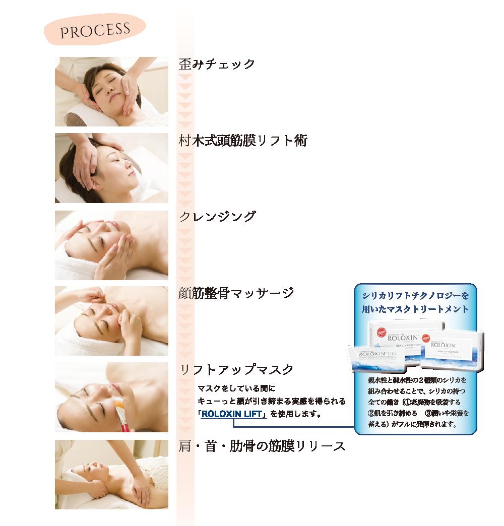 頭筋膜リフトprocedure_01